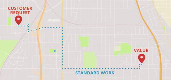 030518-StandardWork-vs-WorkInstructions-02-768x448-1