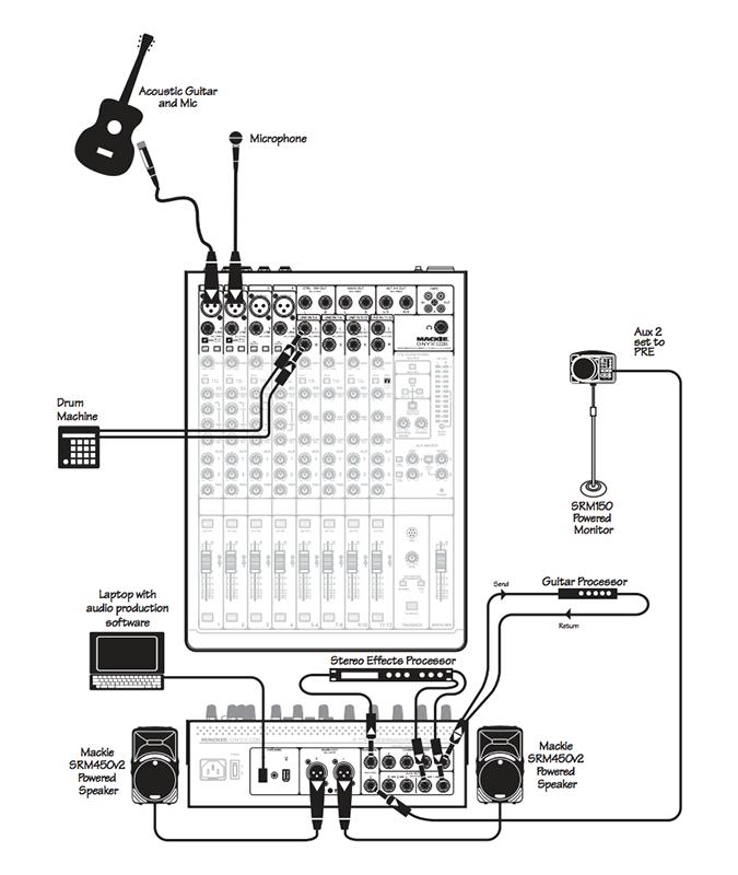 Mackie wiring chart