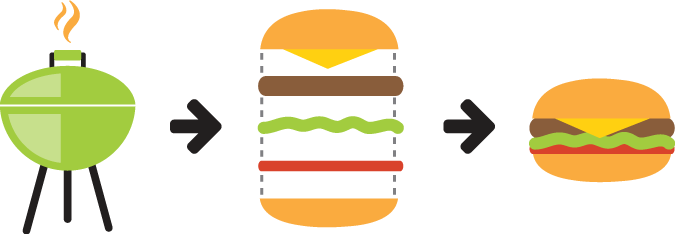 Example diagram of burger work instructions.