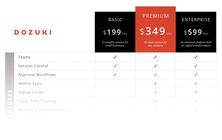 Dozuki-Pricing-Cloud-Software