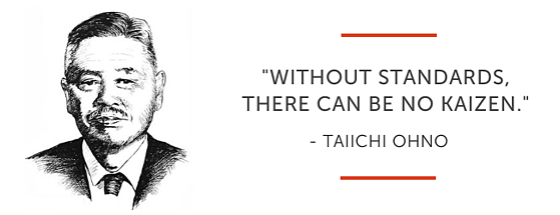 Taiichi_Ohno_Quotes_Dozuki