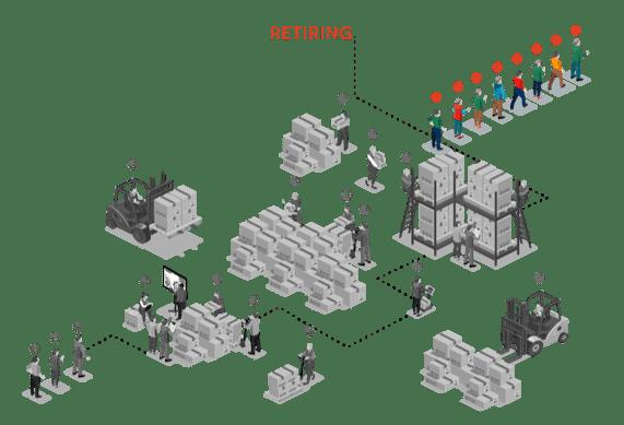 Skills-Gap-Dozuki-Infographic_RETIRING-no-text-1